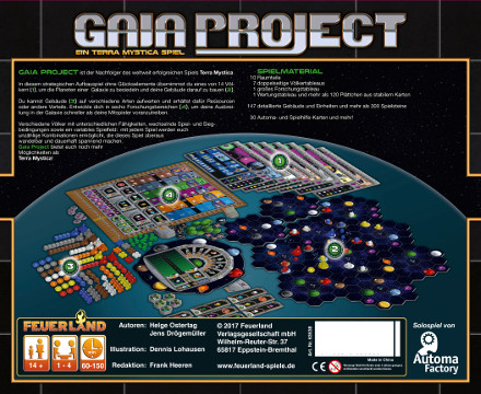 Gaia Project, Feuerland Spiele